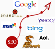 SEO is a very important part of web design